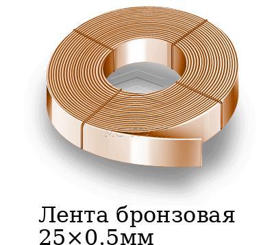 Лента бронзовая 25×0.5мм, марка БрБ2м