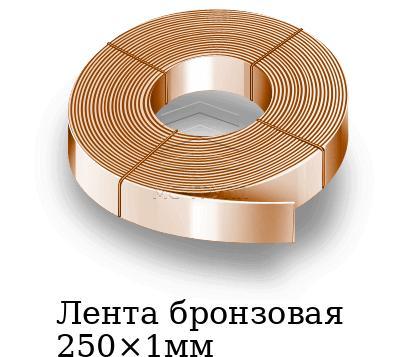 Лента бронзовая 250×1мм, марка БрБ2м
