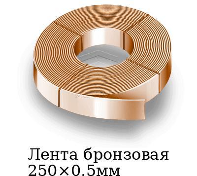 Лента бронзовая 250×0.5мм, марка БрКМц3-1т