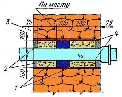 Схема устройства ввода